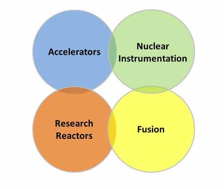 Iaea physics section physics section ccuart Images